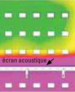 etude-acoustique-2